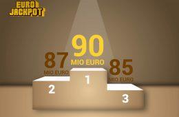Siegertreppe 90 MIO Euro 87 MIO Euro 85 MIO Euro