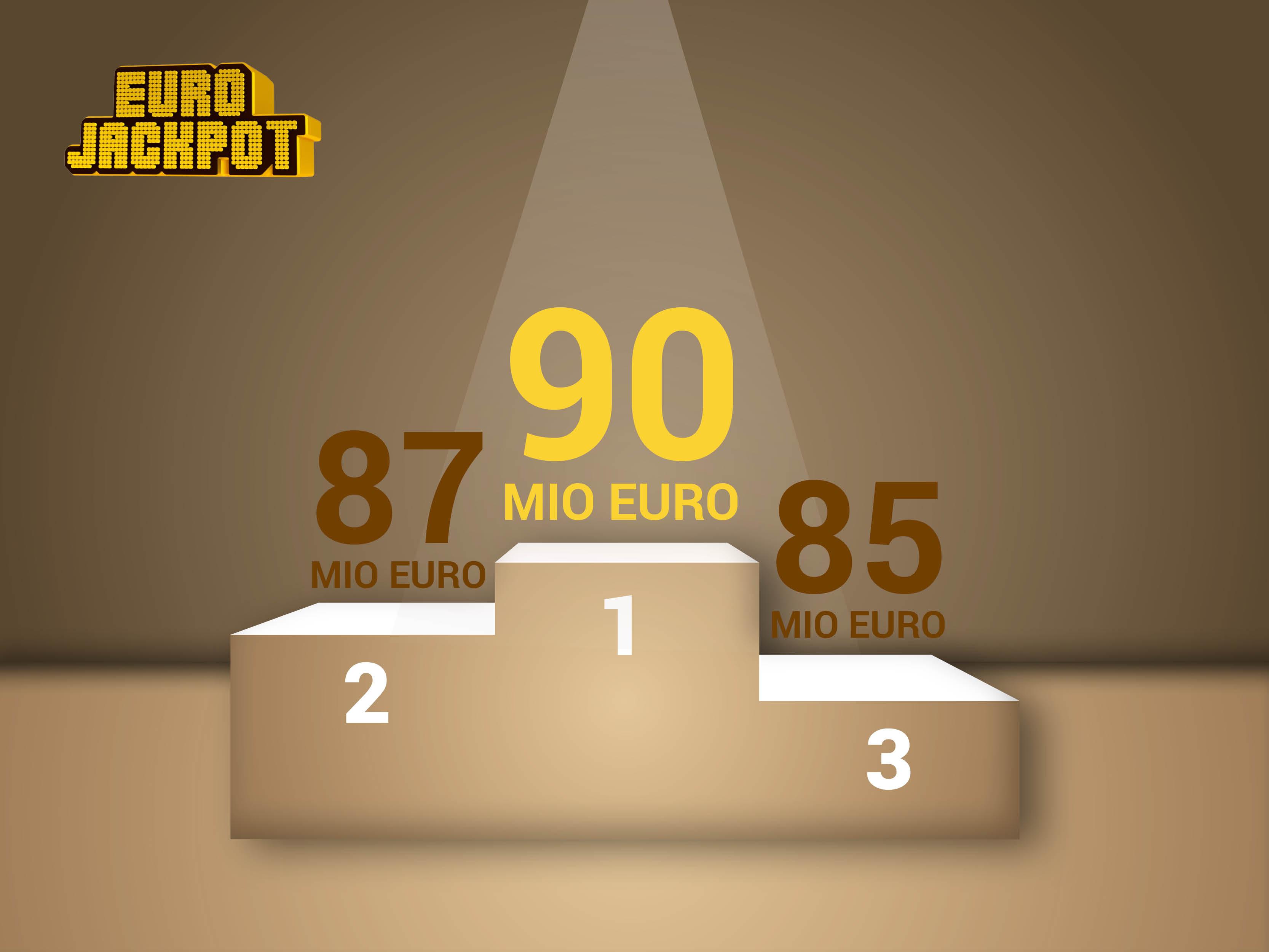 euro jackpot gewinne